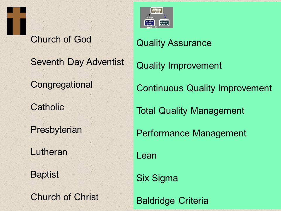 Continuous Quality Improvement Total Quality Management