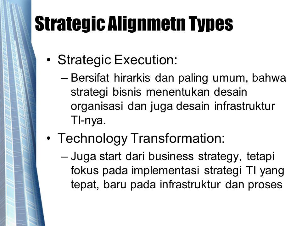 Strategic Alignmetn Types