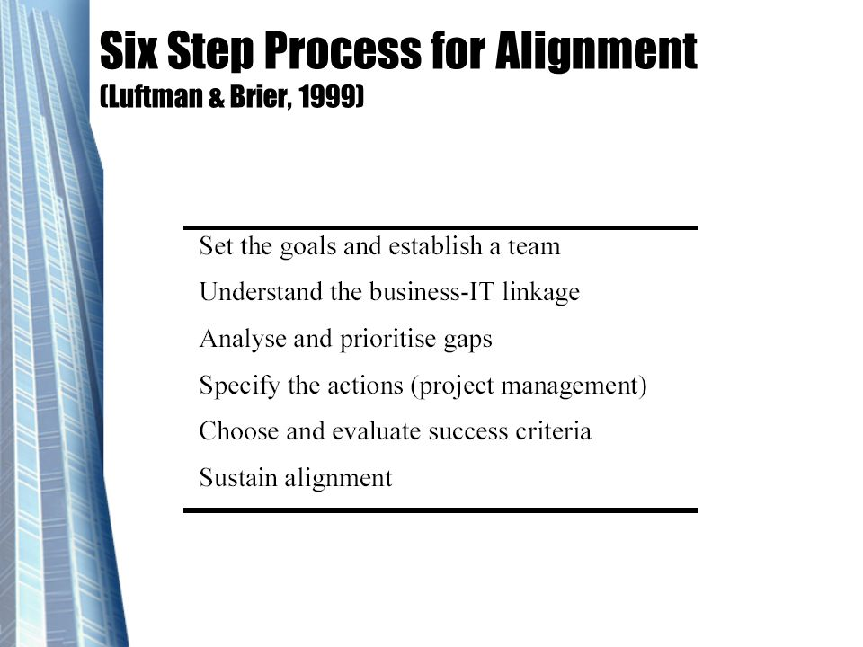 Six Step Process for Alignment (Luftman & Brier, 1999)