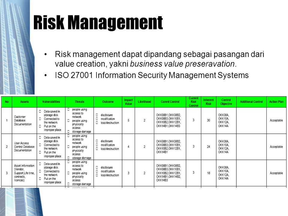 Risk Management Risk management dapat dipandang sebagai pasangan dari value creation, yakni business value preseravation.
