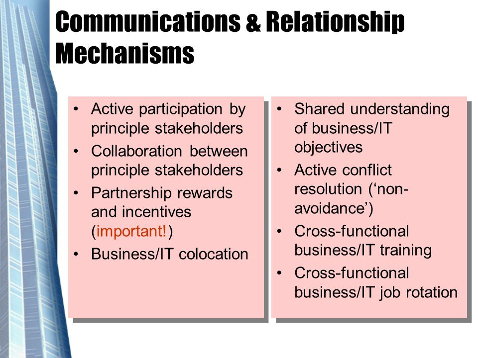 Communications & Relationship Mechanisms
