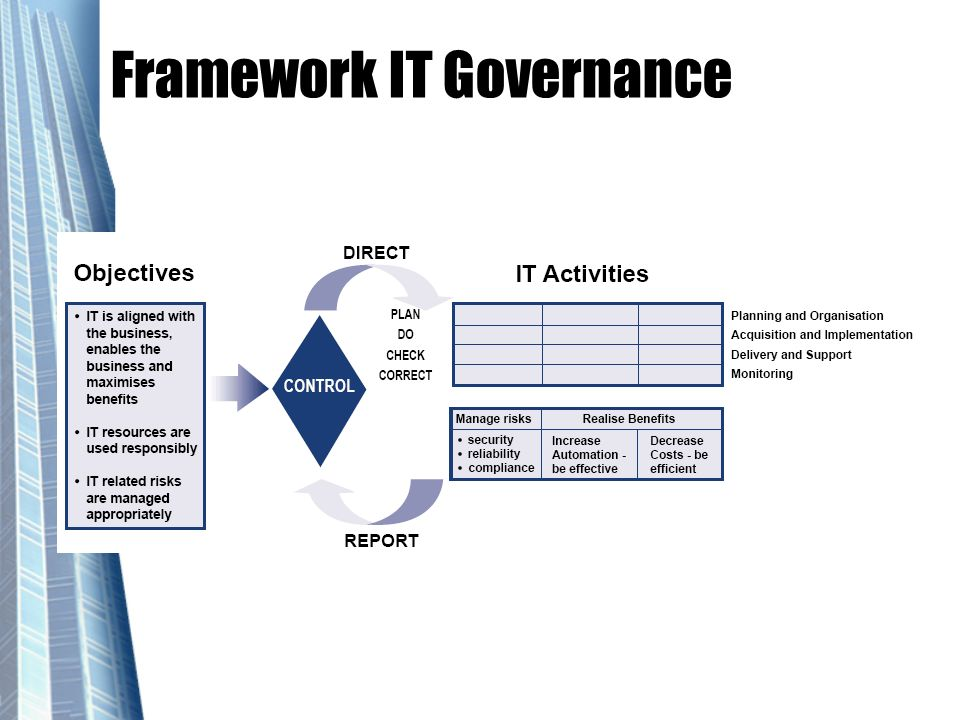 Framework IT Governance