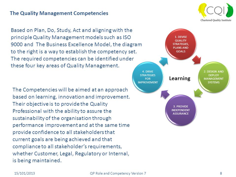 The Quality Management Competencies