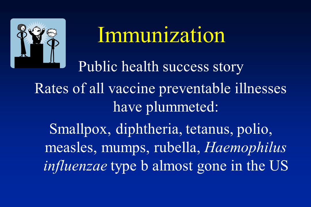 Immunization Public health success story