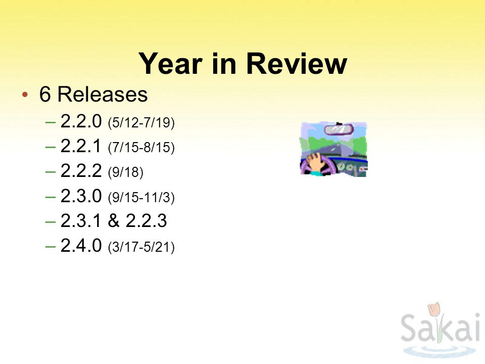 Year in Review 6 Releases 2.2.0 (5/12-7/19) 2.2.1 (7/15-8/15)
