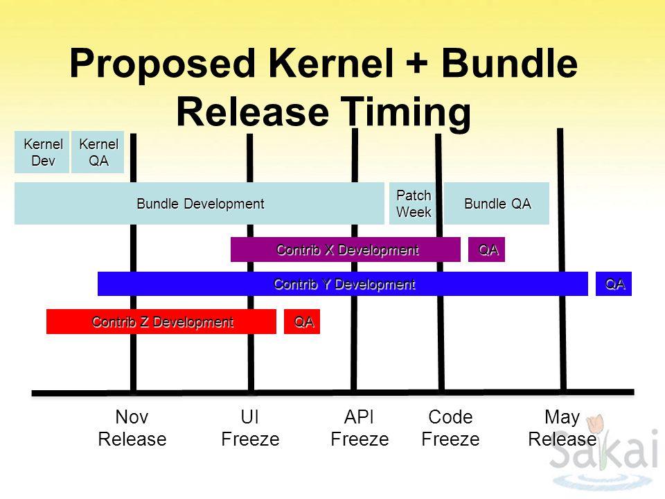 Proposed Kernel + Bundle Release Timing