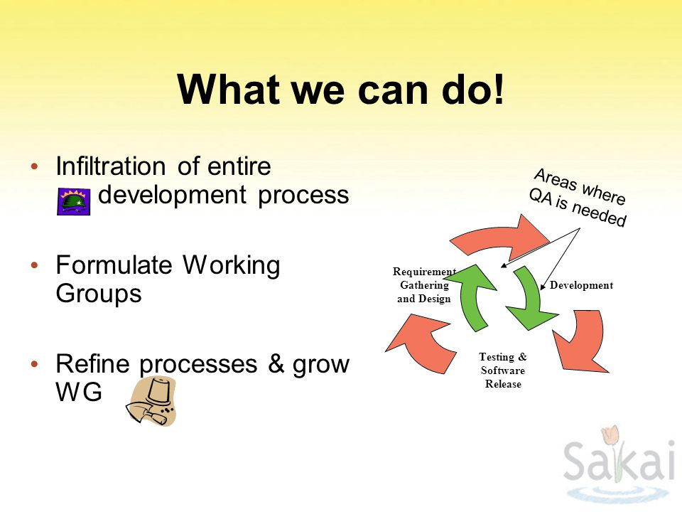 What we can do! Infiltration of entire development process