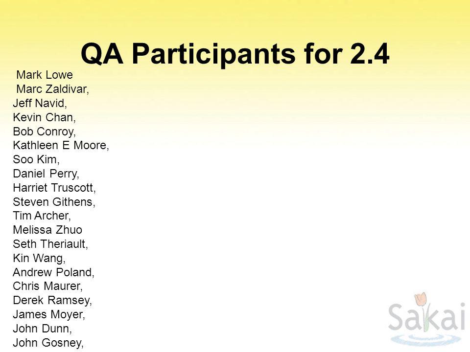 QA Participants for 2.4 Vincent Siveton, Steve Swinsburg