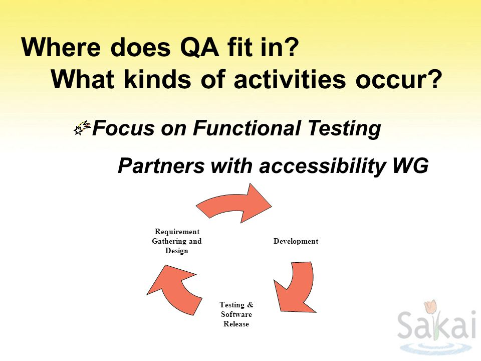 Where does QA fit in What kinds of activities occur