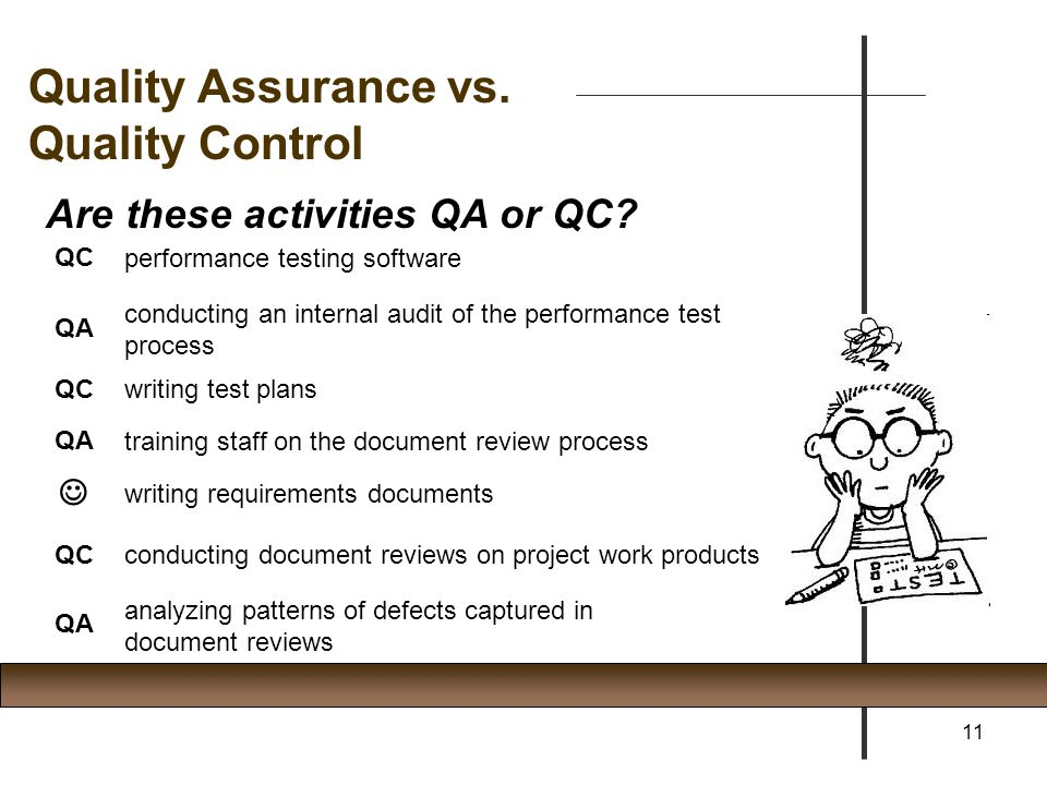 Quality Assurance vs. Quality Control Are these activities QA or QC 
