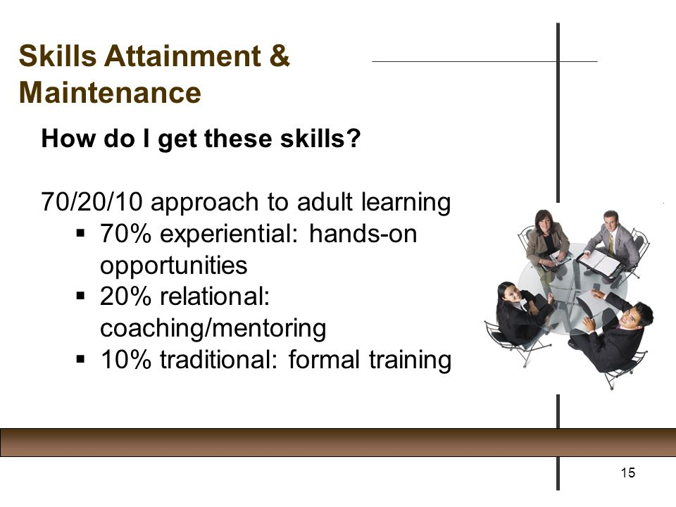 Skills Attainment & Maintenance How do I get these skills