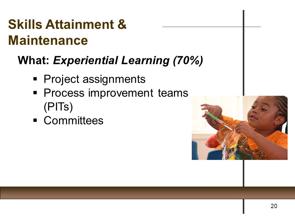 Skills Attainment & Maintenance What: Experiential Learning (70%)