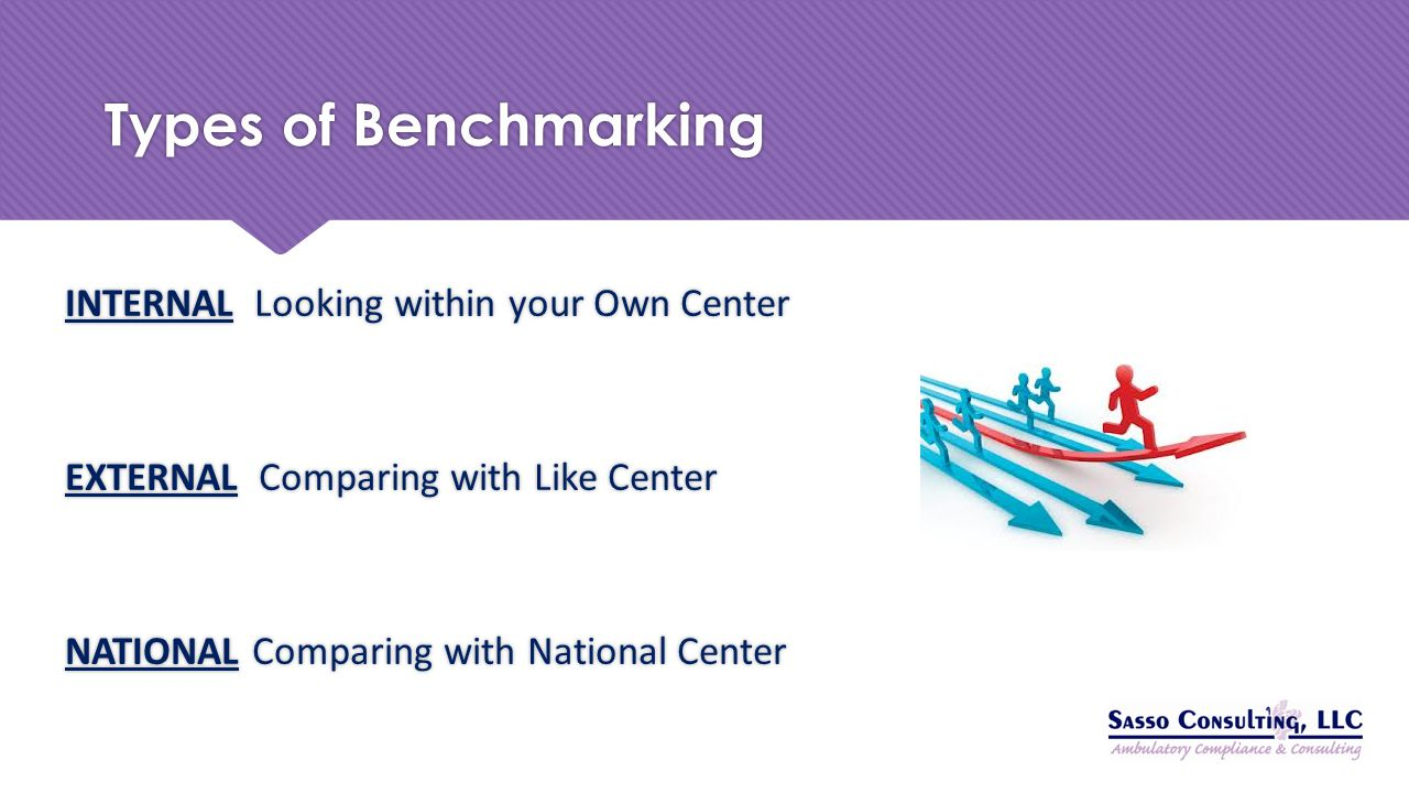 Types of Benchmarking INTERNAL Looking within your Own Center