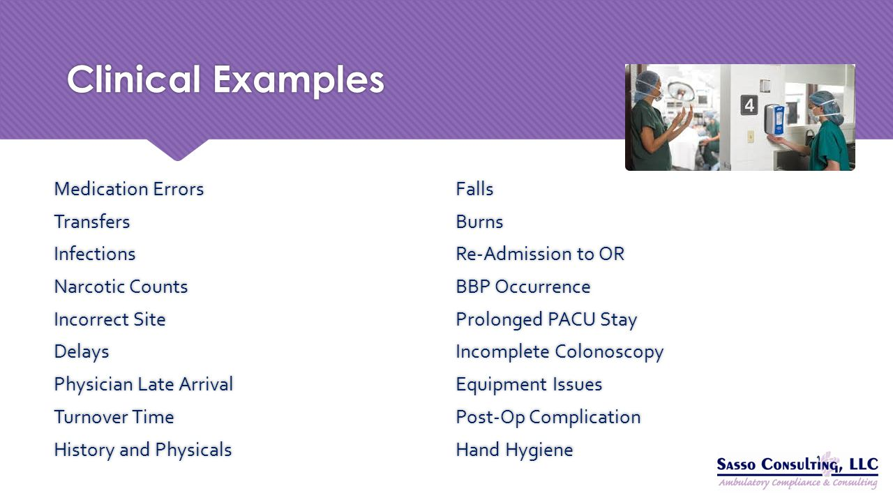 Clinical Examples Medication Errors Falls Transfers Burns