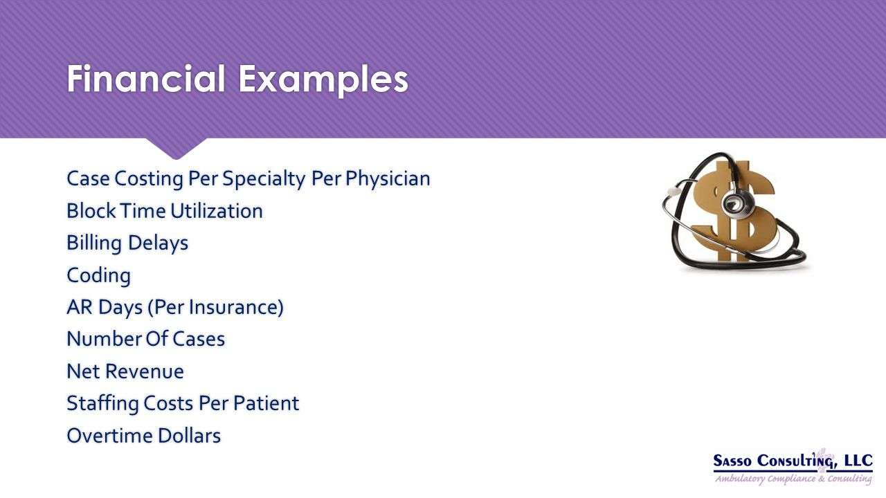 Financial Examples Case Costing Per Specialty Per Physician