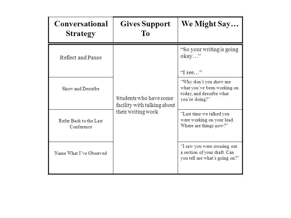 Conversational Strategy