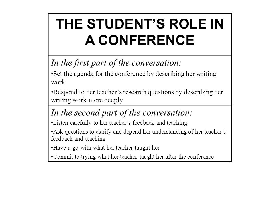THE STUDENT'S ROLE IN A CONFERENCE
