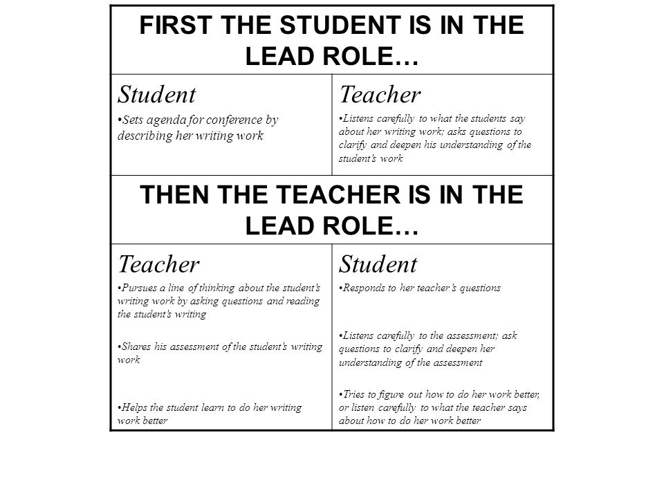 FIRST THE STUDENT IS IN THE LEAD ROLE… Student Teacher