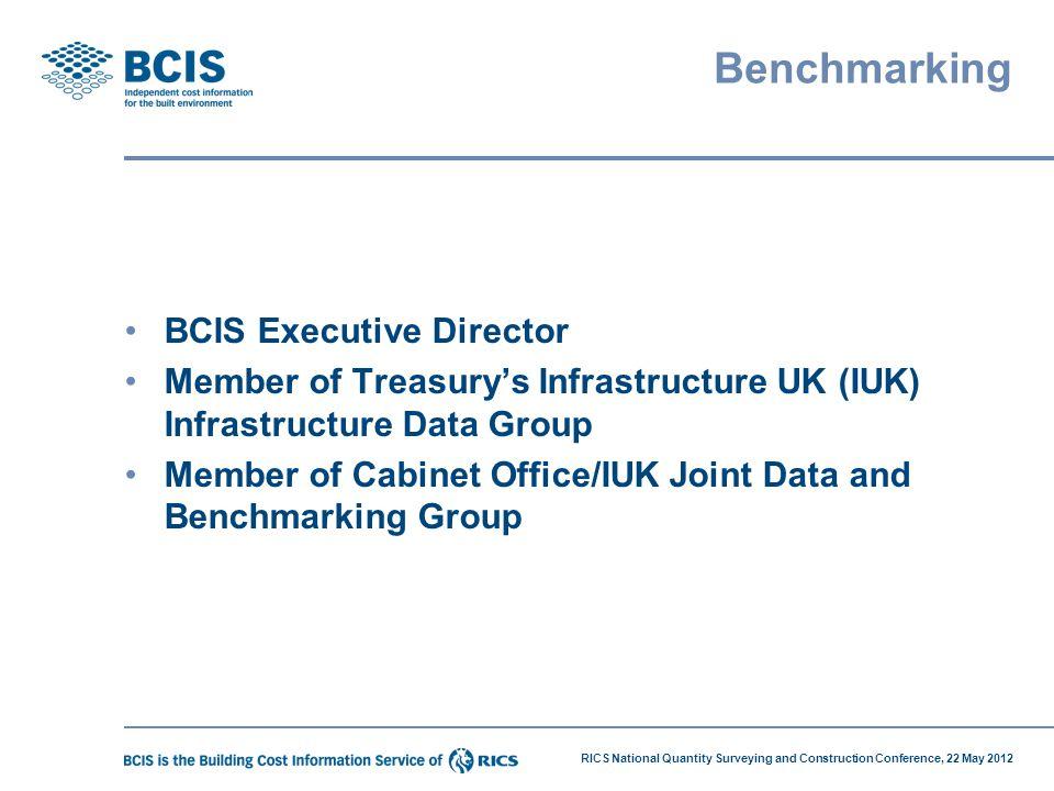 Benchmarking BCIS Executive Director