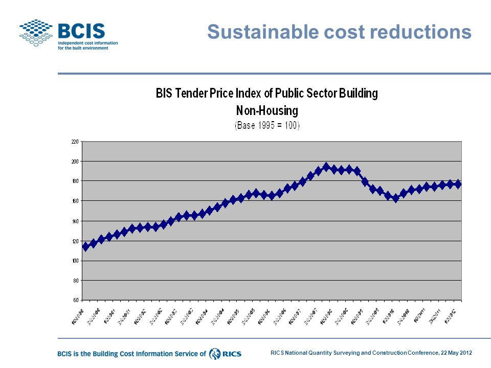 Sustainable cost reductions