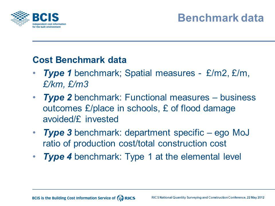 Benchmark data Cost Benchmark data