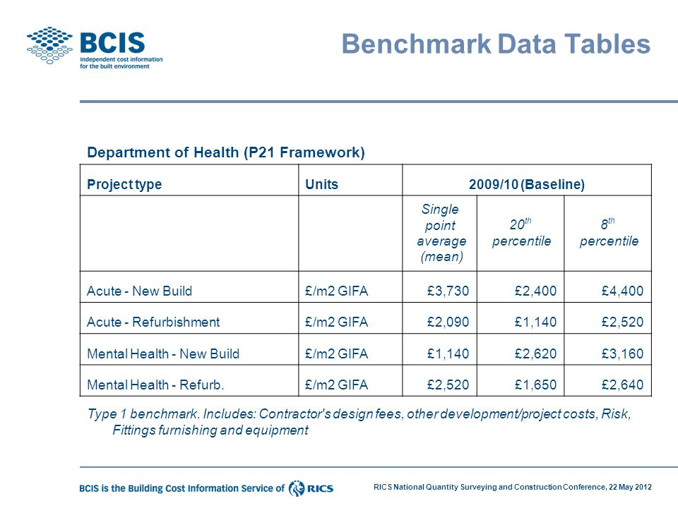 Benchmark Data Tables Department of Health (P21 Framework)