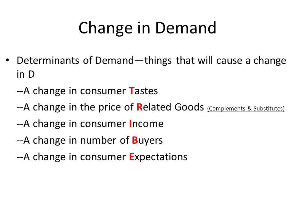 Change in Demand Determinants of Demand—things that will cause a change in D. --A change in consumer Tastes.