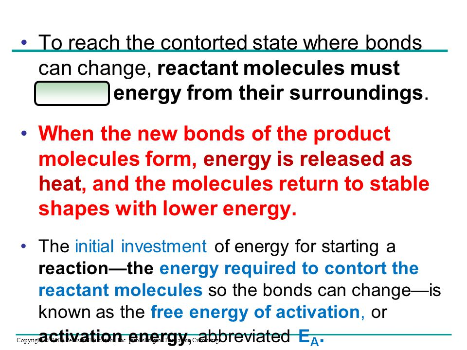 To reach the contorted state where bonds can change, reactant molecules must absorb energy from their surroundings.