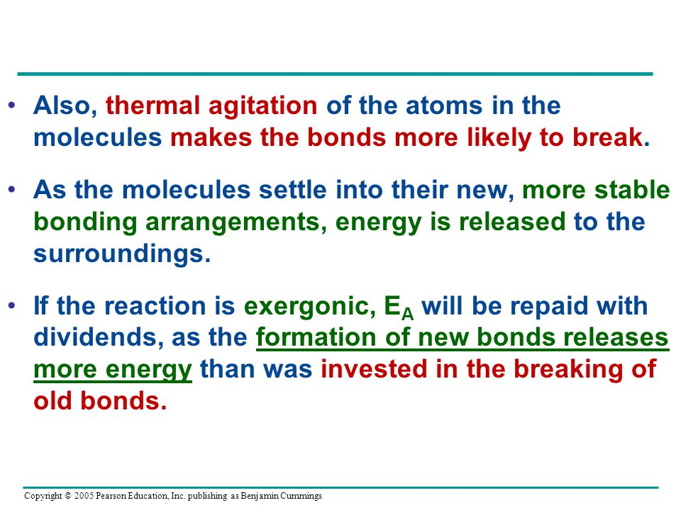 Also, thermal agitation of the atoms in the molecules makes the bonds more likely to break.
