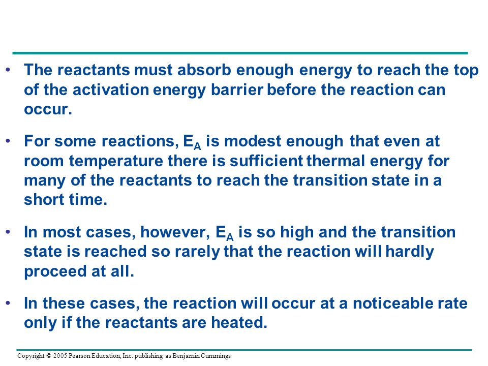 The reactants must absorb enough energy to reach the top of the activation energy barrier before the reaction can occur.