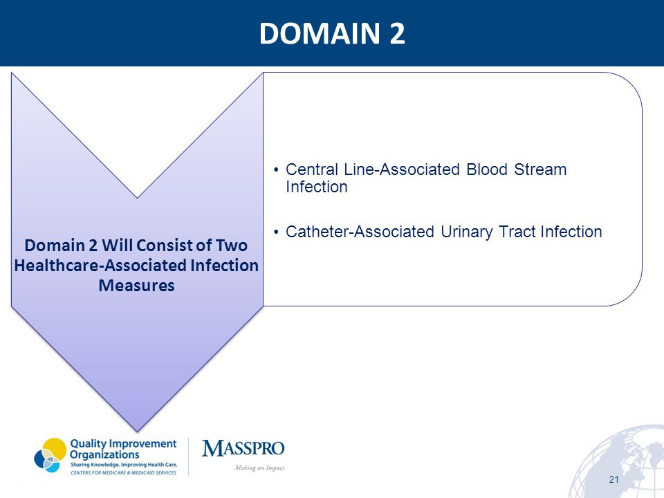 Domain 2 Will Consist of Two Healthcare-Associated Infection Measures