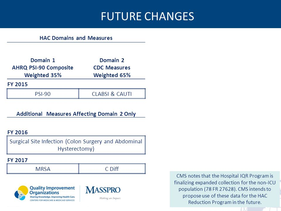 FUTURE CHANGES HAC Domains and Measures