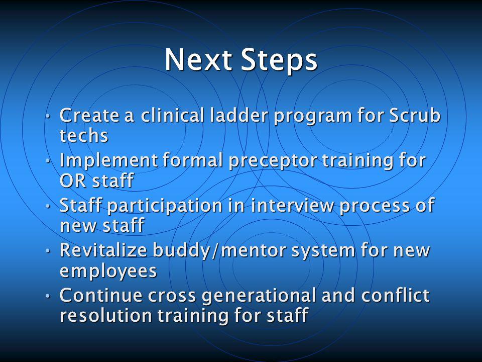 Next Steps Create a clinical ladder program for Scrub techs