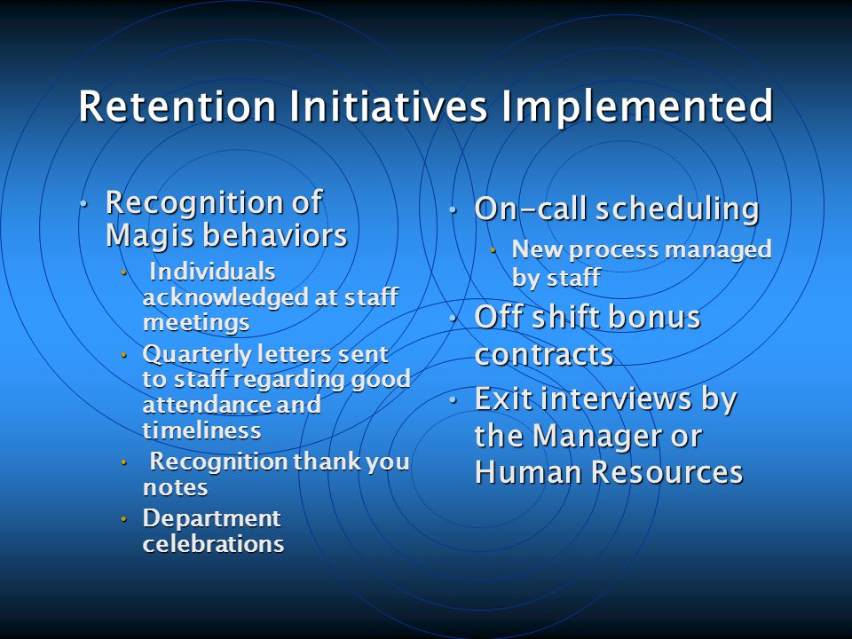 Retention Initiatives Implemented
