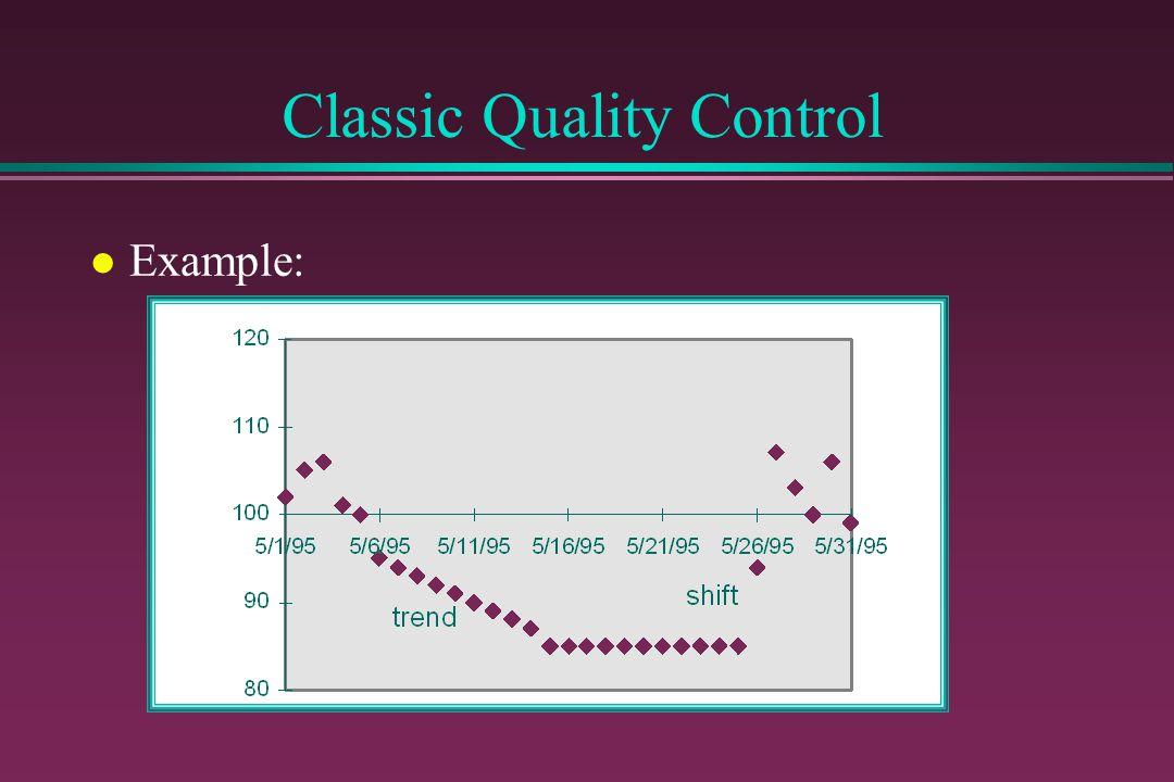 Classic Quality Control