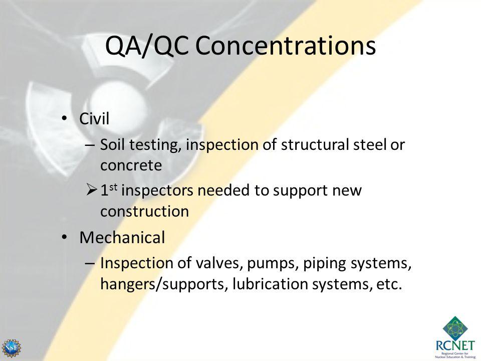 QA/QC Concentrations Civil Mechanical