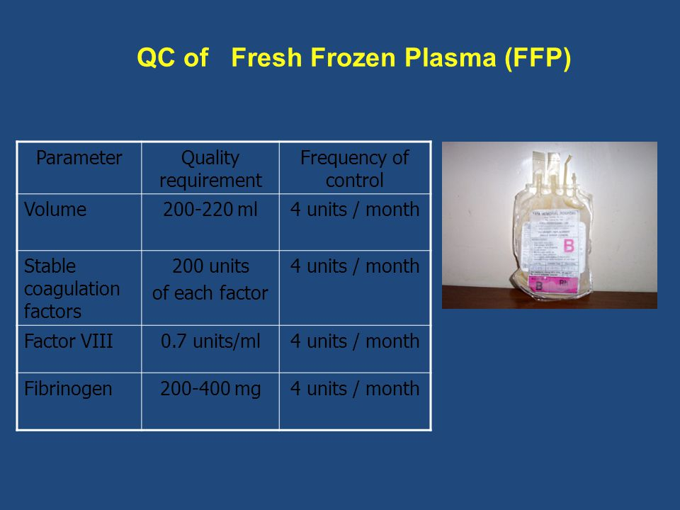 QC of Fresh Frozen Plasma (FFP)