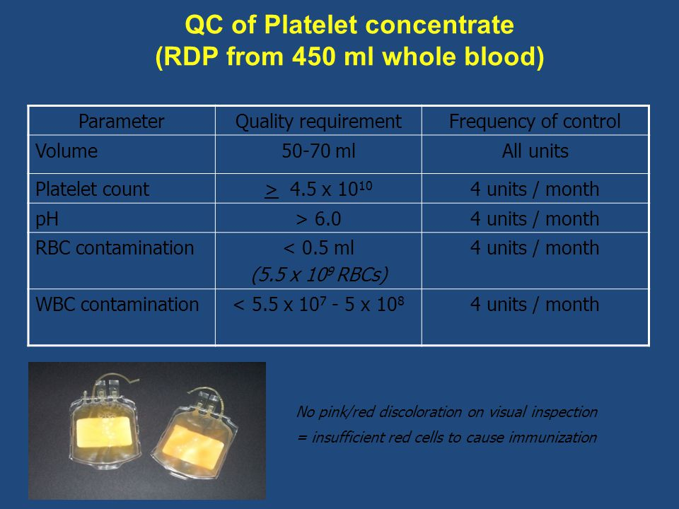 QC of Platelet concentrate (RDP from 450 ml whole blood)