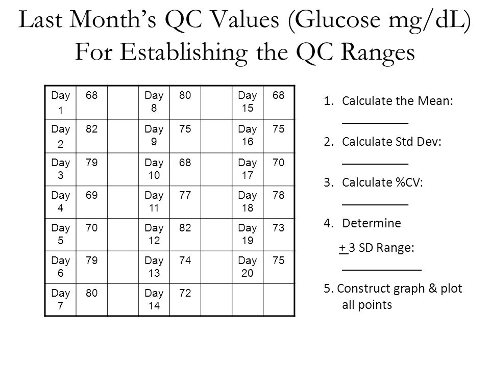 Last Month's QC Values (Glucose mg/dL) For Establishing the QC Ranges