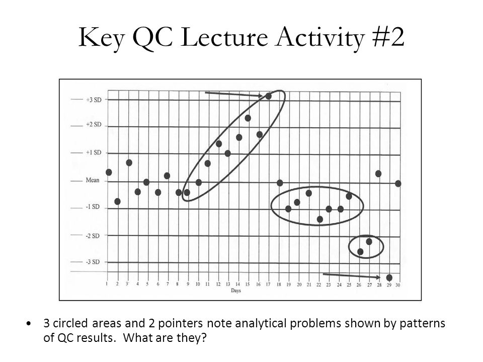 Key QC Lecture Activity #2
