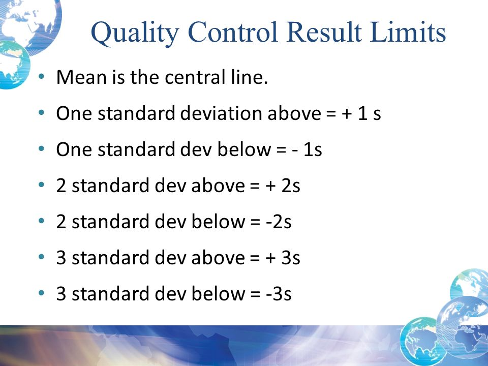 Quality Control Result Limits