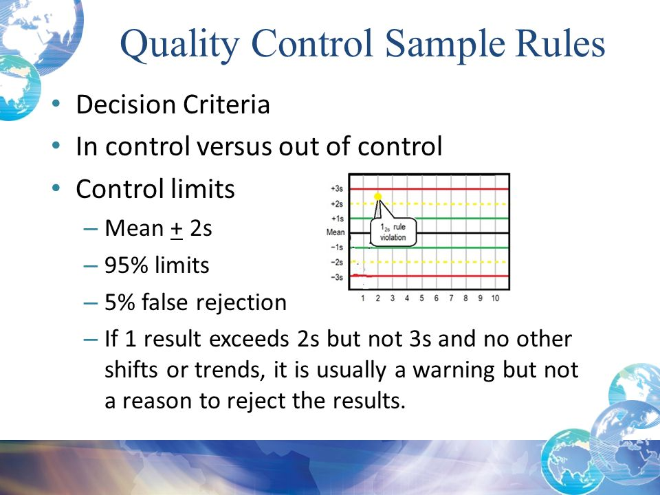 Quality Control Sample Rules