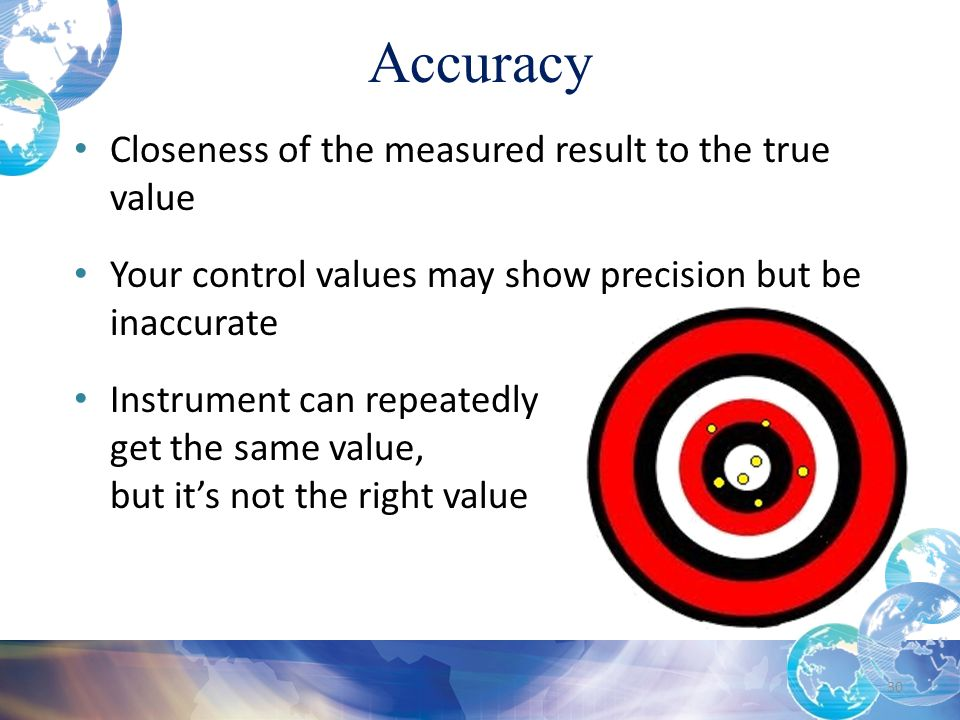 Accuracy Closeness of the measured result to the true value