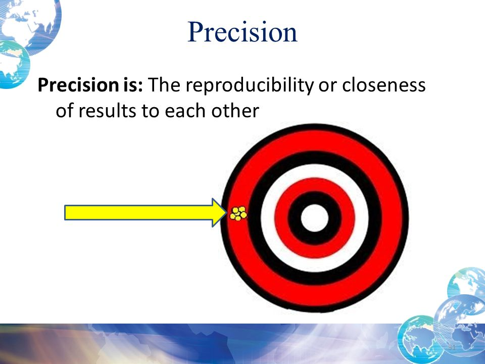 Precision Precision is: The reproducibility or closeness of results to each other.