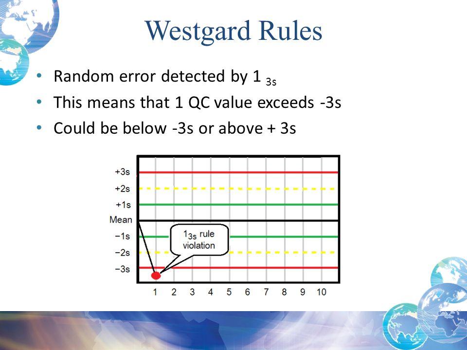 Westgard Rules Random error detected by 1 3s