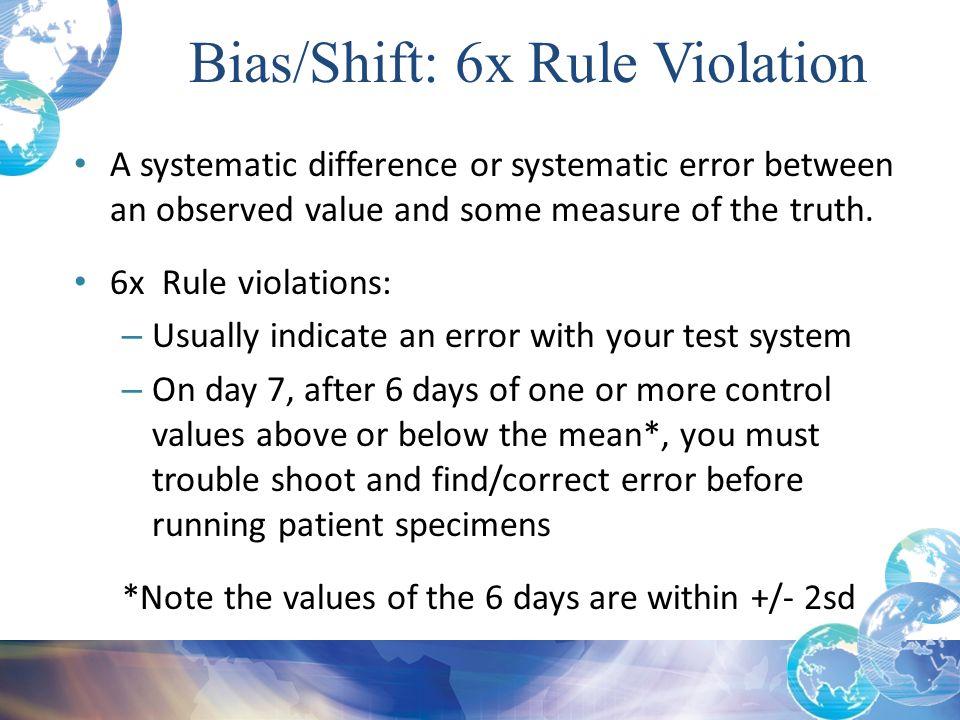 Bias/Shift: 6x Rule Violation