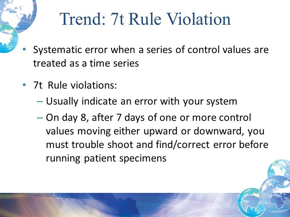 Trend: 7t Rule Violation