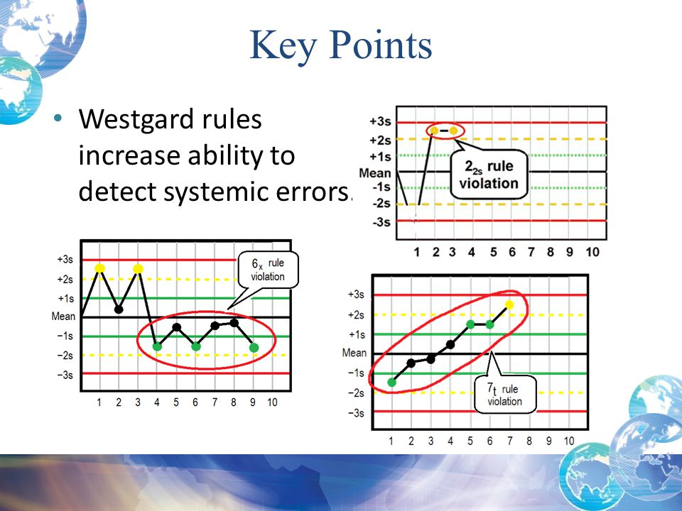 Key Points Westgard rules increase ability to detect systemic errors.