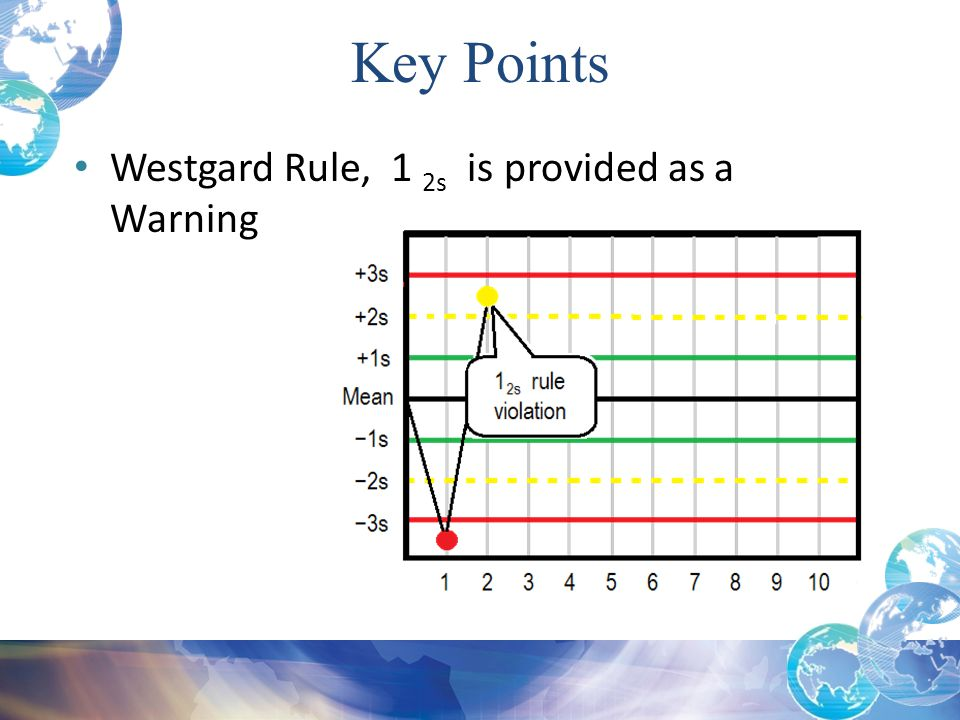 Key Points Westgard Rule, 1 2s is provided as a Warning