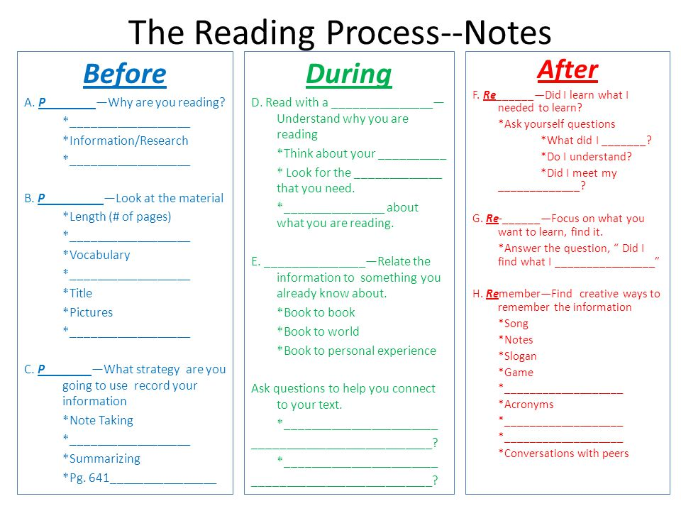 The Reading Process--Notes